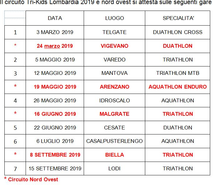 CALENDARIO TRI KIDS E NORD OVEST DEFINITIVO 2019
